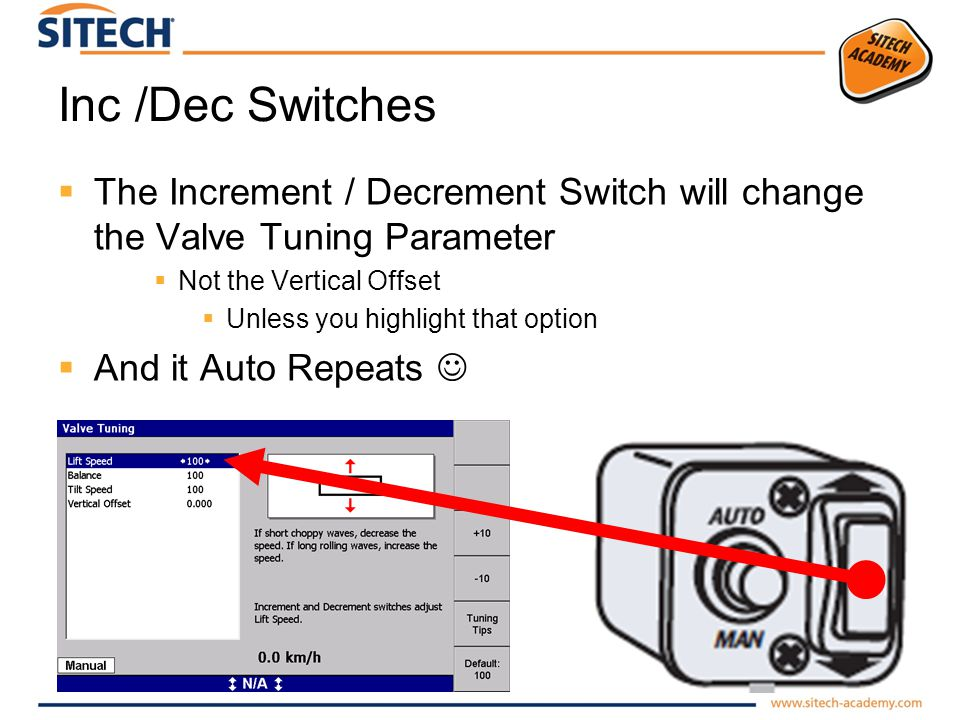Inc /Dec Switches The Increment / Decrement Switch will change the Valve Tuning Parameter Not the Vertical Offset Unless you highlight that option And