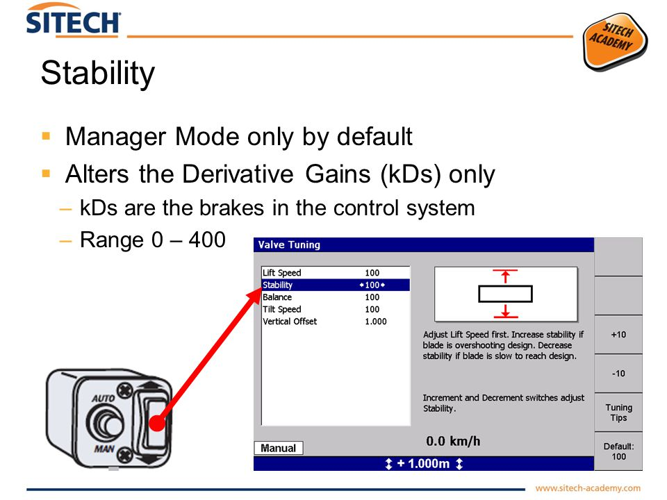 Stability Manager Mode only by default Alters the Derivative Gains (kDs) only –kDs are the brakes in the control system –Range 0 – 400