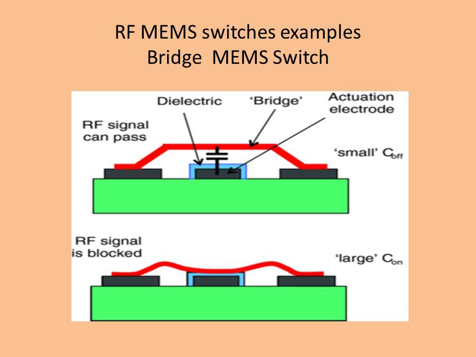RF MEMS switches examples Bridge MEMS Switch