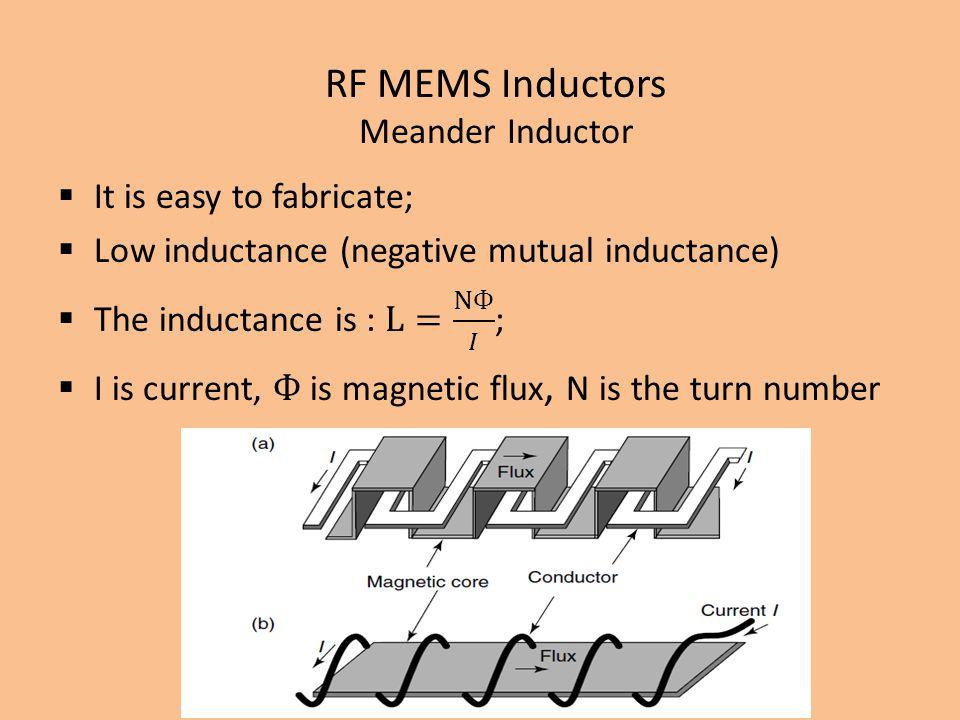 RF MEMS Inductors Meander Inductor