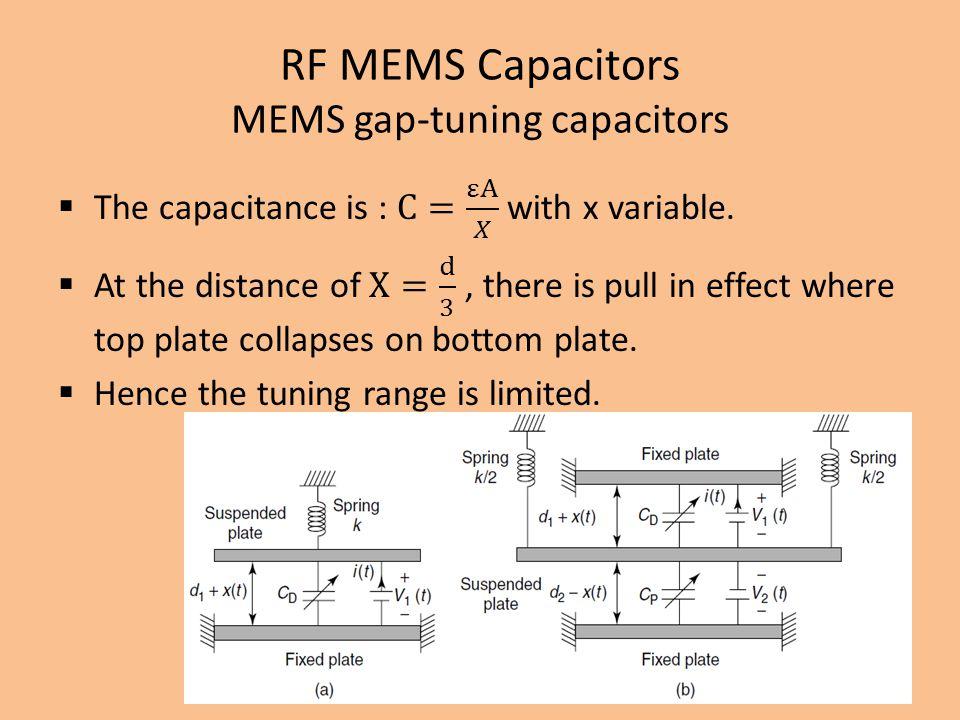 RF MEMS Capacitors MEMS gap-tuning capacitors