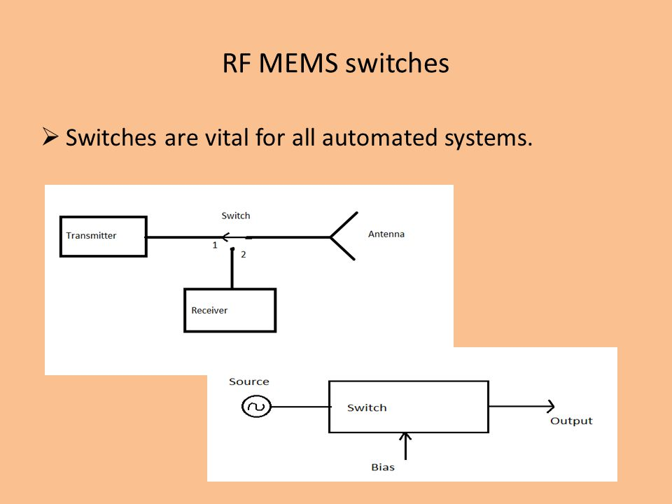 RF MEMS switches Switches are vital for all automated systems.