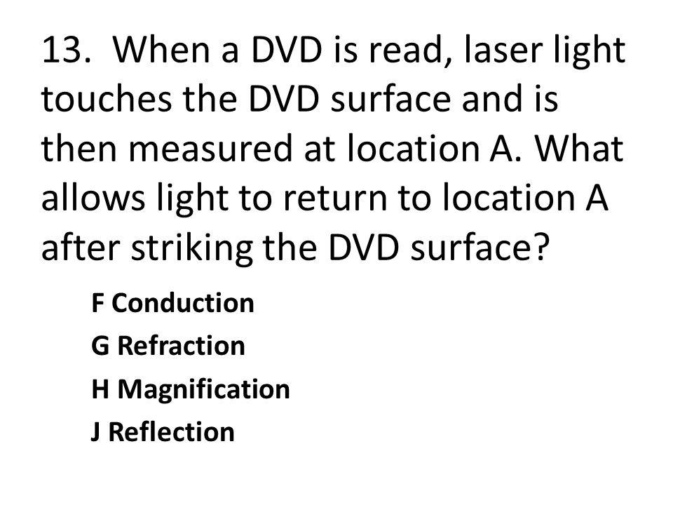 13. When a DVD is read, laser light touches the DVD surface and is then measured at location A. What allows light to return to location A after striki