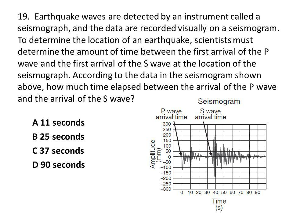 19. Earthquake waves are detected by an instrument called a seismograph, and the data are recorded visually on a seismogram. To determine the location