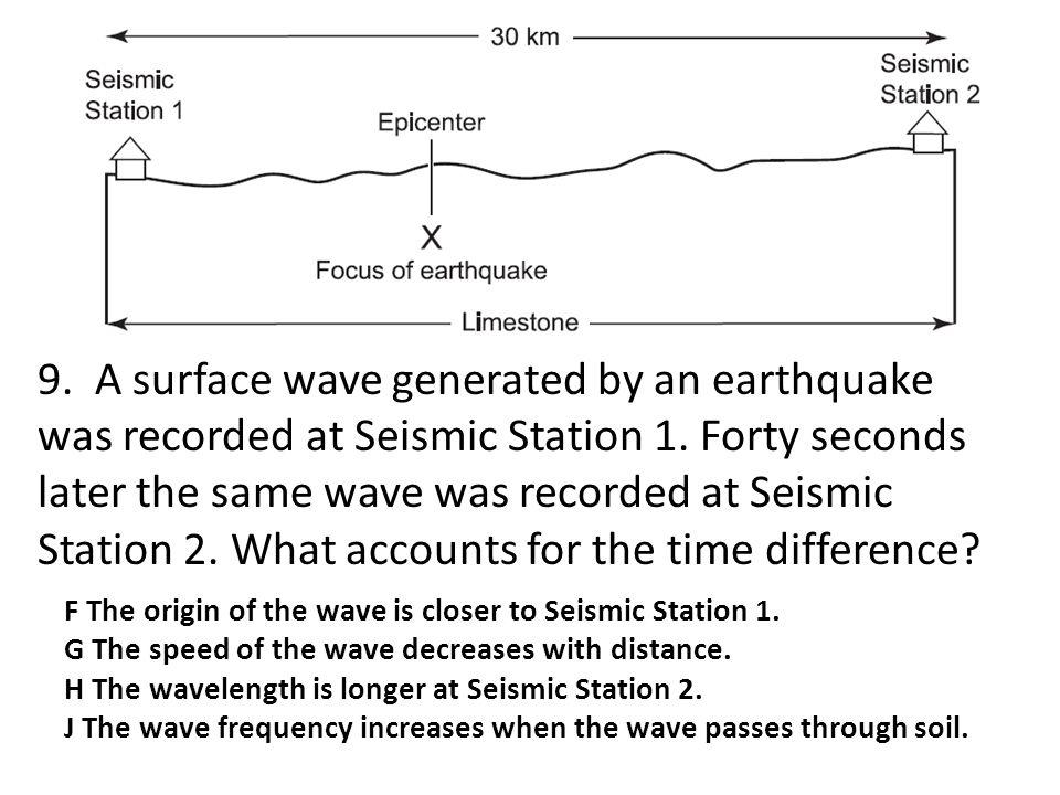 9. A surface wave generated by an earthquake was recorded at Seismic Station 1. Forty seconds later the same wave was recorded at Seismic Station 2. W
