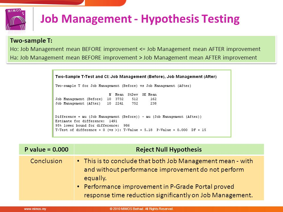 Job Management - Hypothesis Testing www.mimos.my© 2010 MIMOS Berhad. All Rights Reserved. Two-sample T: Ho: Job Management mean BEFORE improvement <=