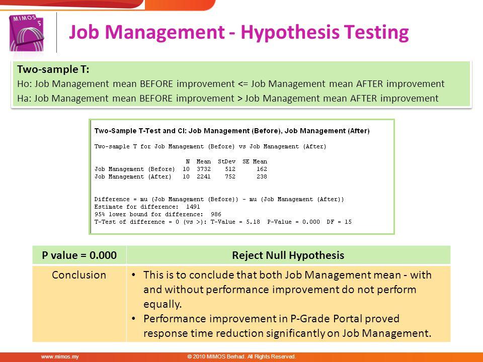 Job Management - Hypothesis Testing www.mimos.my© 2010 MIMOS Berhad.
