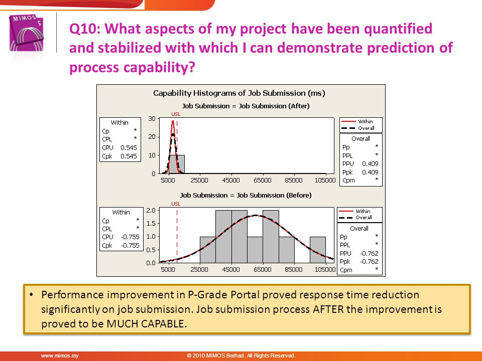 Q10: What aspects of my project have been quantified and stabilized with which I can demonstrate prediction of process capability? www.mimos.my© 2010