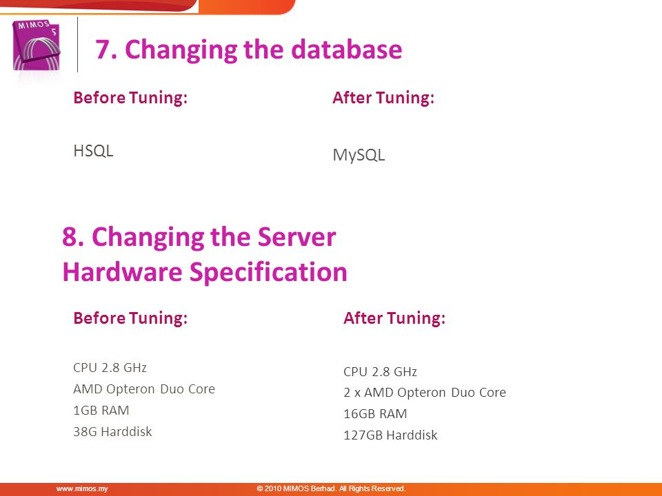 7. Changing the database www.mimos.my© 2010 MIMOS Berhad.