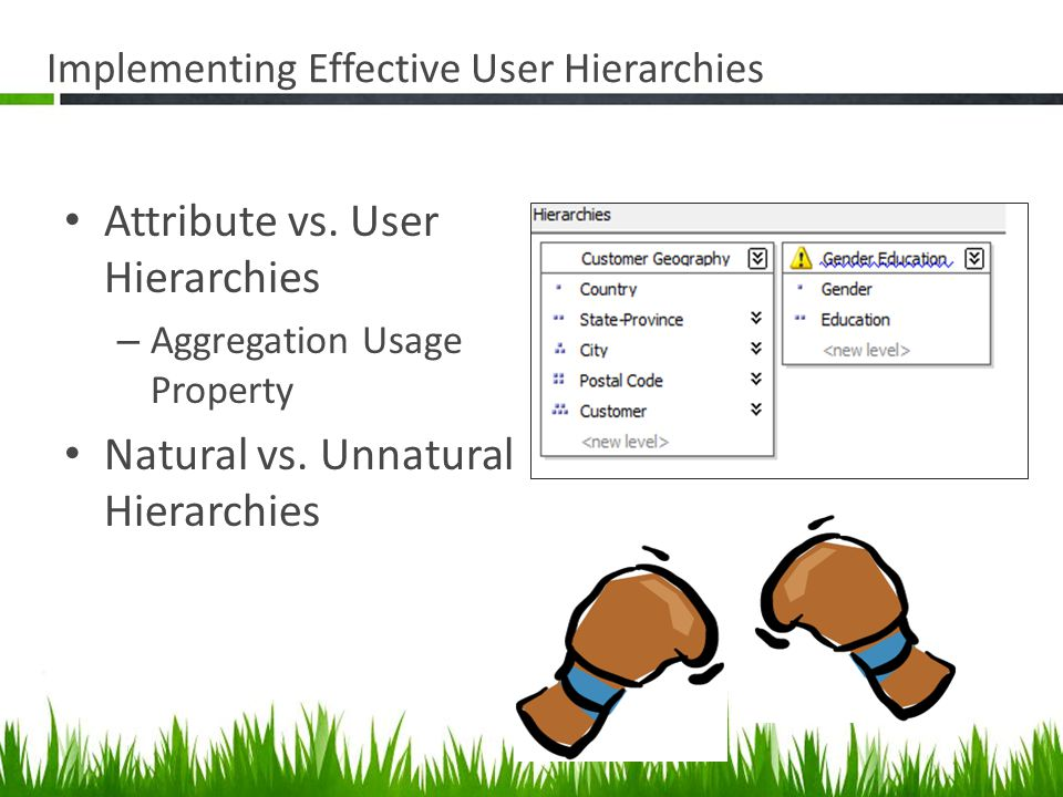 Implementing Effective User Hierarchies Attribute vs. User Hierarchies – Aggregation Usage Property Natural vs. Unnatural Hierarchies