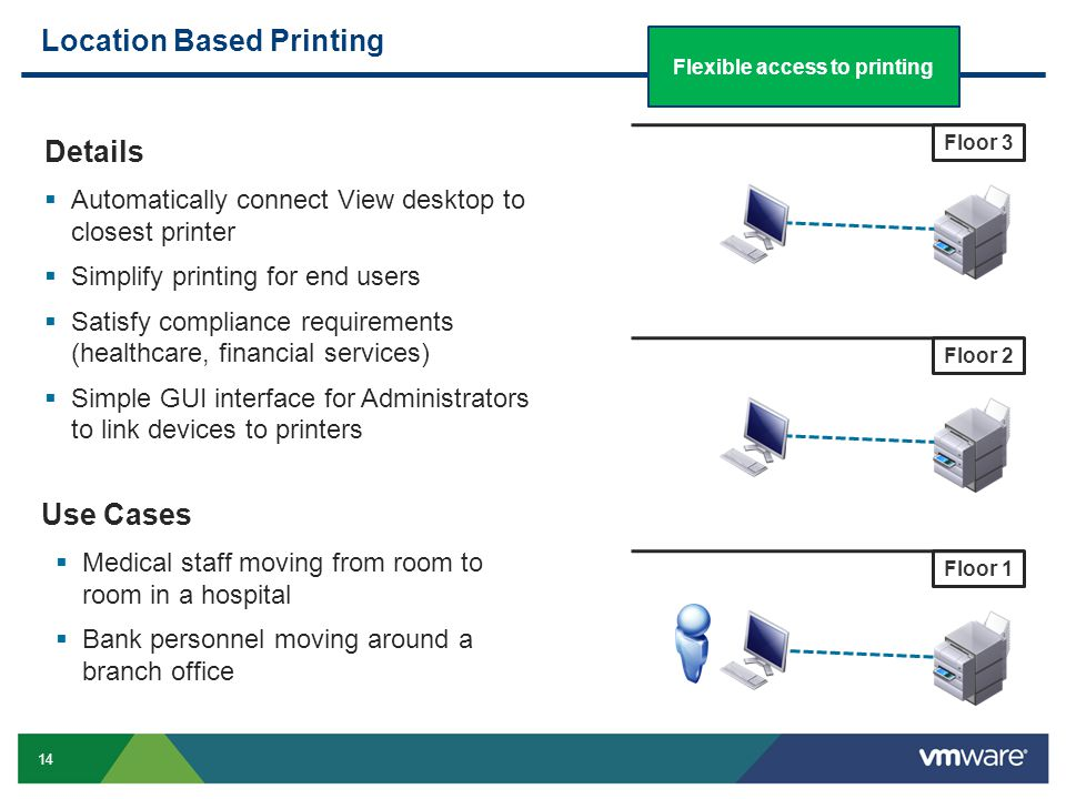 14 Location Based Printing Details Automatically connect View desktop to closest printer Simplify printing for end users Satisfy compliance requirements (healthcare, financial services) Simple GUI interface for Administrators to link devices to printers Use Cases Medical staff moving from room to room in a hospital Bank personnel moving around a branch office Floor 1Floor 2Floor 3 Flexible access to printing