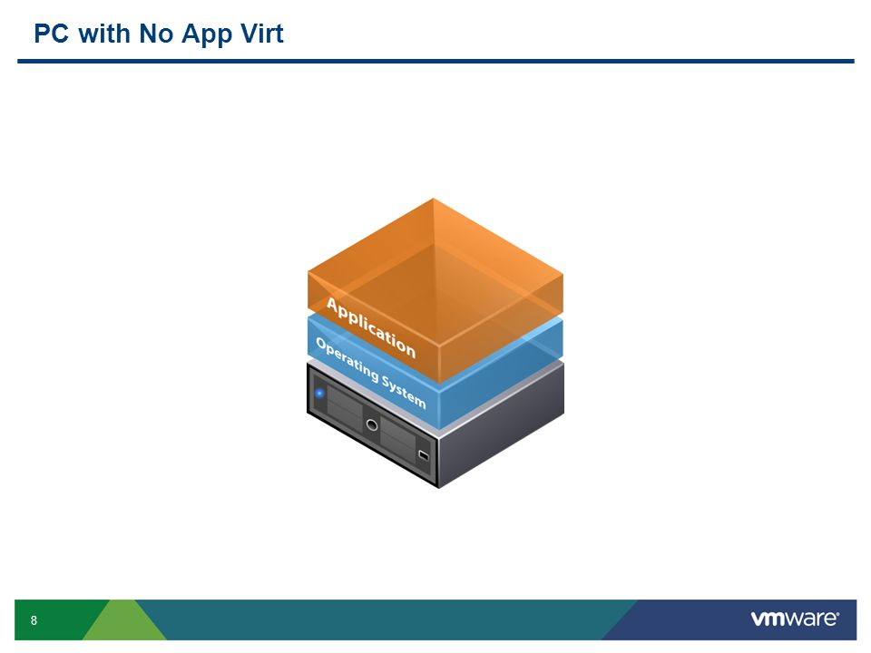 8 PC with No App Virt