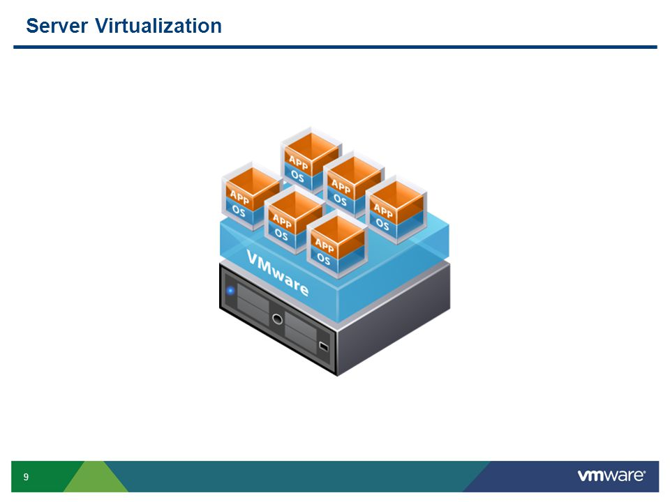 10 Application Virtualization