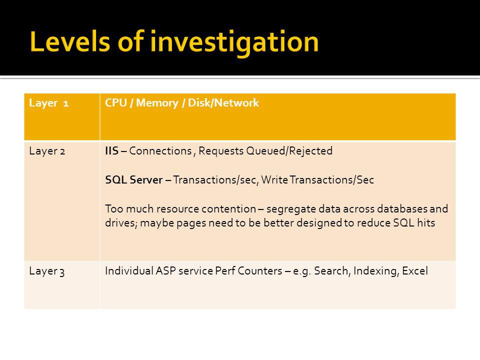 Layer 1CPU / Memory / Disk/Network Layer 2IIS – Connections, Requests Queued/Rejected SQL Server – Transactions/sec, Write Transactions/Sec Too much r