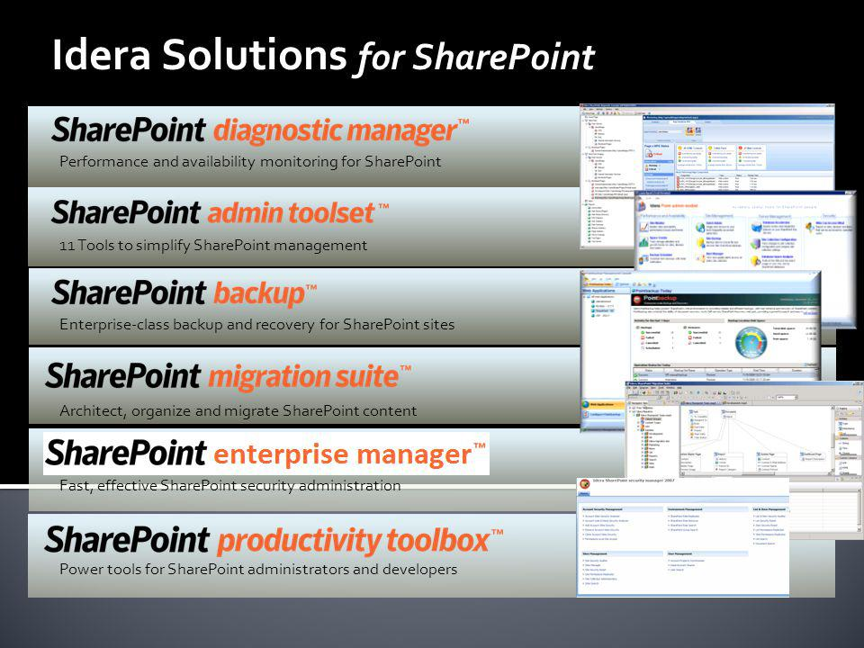 Idera Solutions for SharePoint Enterprise-class backup and recovery for SharePoint sites Performance and availability monitoring for SharePoint 11 Too