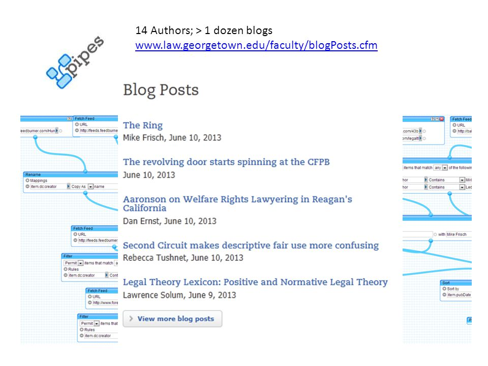 14 Authors; > 1 dozen blogs www.law.georgetown.edu/faculty/blogPosts.cfm