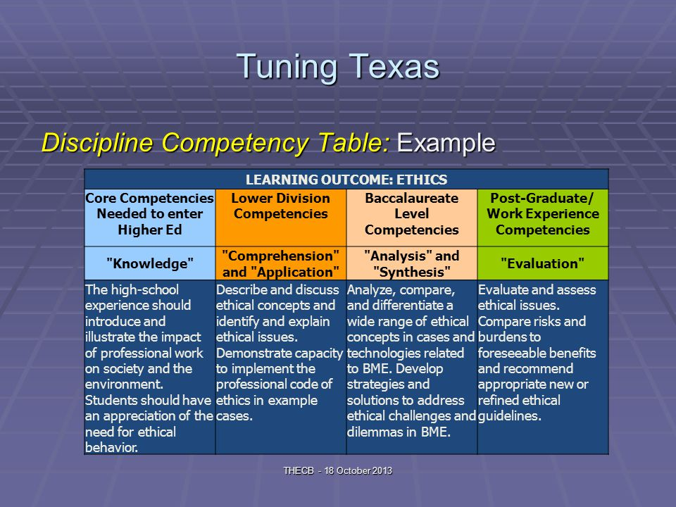 Tuning Texas Lower Division Course Sequence THECB - 18 October 2013