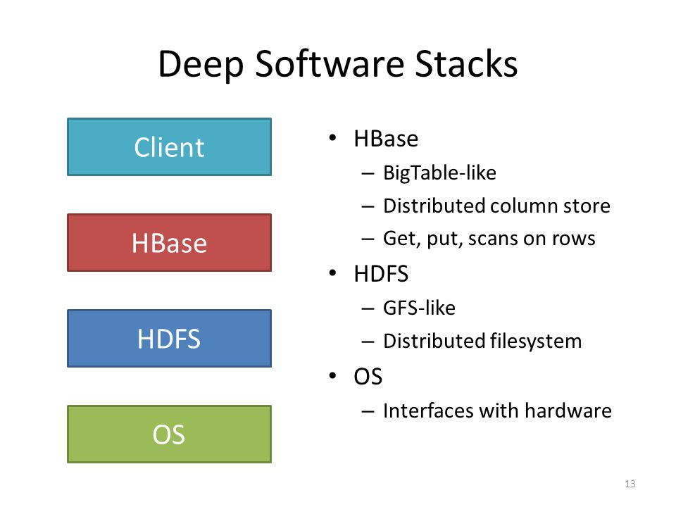 Deep Software Stacks HBase – BigTable-like – Distributed column store – Get, put, scans on rows HDFS – GFS-like – Distributed filesystem OS – Interfac