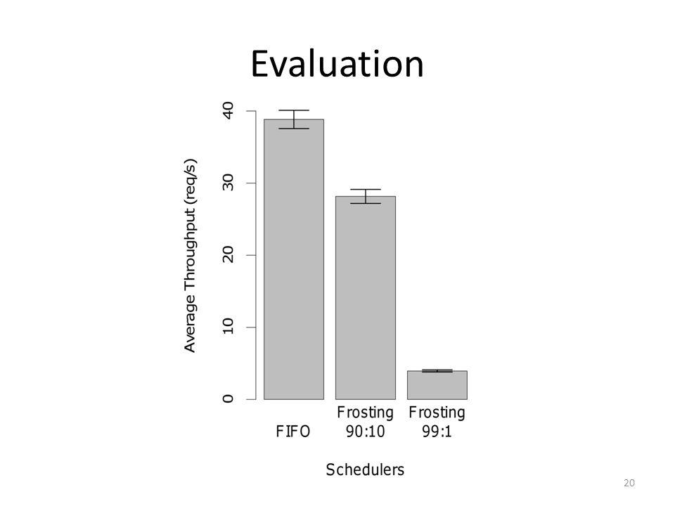 Evaluation 20