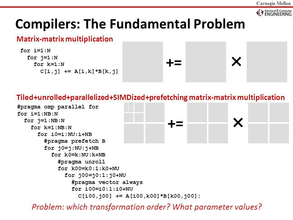 Carnegie Mellon Lessons From Optimizing Level Set 10x to 100x speed-up is often possible really hard work, specific to the problem Doable with standard tools C compiler, autotuning, and program generation scripts Crucial: extract meaningful parameters capture machine/algorithm interaction, one algorithm a time Many things must be done right SIMD, threading, low-level tricks, specialization, tuning Autotuning gives the last 50% to 2x speed-up the remaining 5x to 50x come from standard optimization