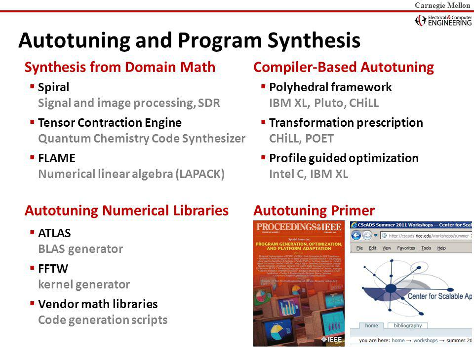 Carnegie Mellon Autotuning and Program Synthesis Compiler-Based AutotuningSynthesis from Domain Math Autotuning Numerical LibrariesAutotuning Primer Polyhedral framework IBM XL, Pluto, CHiLL Transformation prescription CHiLL, POET Profile guided optimization Intel C, IBM XL Spiral Signal and image processing, SDR Tensor Contraction Engine Quantum Chemistry Code Synthesizer FLAME Numerical linear algebra (LAPACK) ATLAS BLAS generator FFTW kernel generator Vendor math libraries Code generation scripts