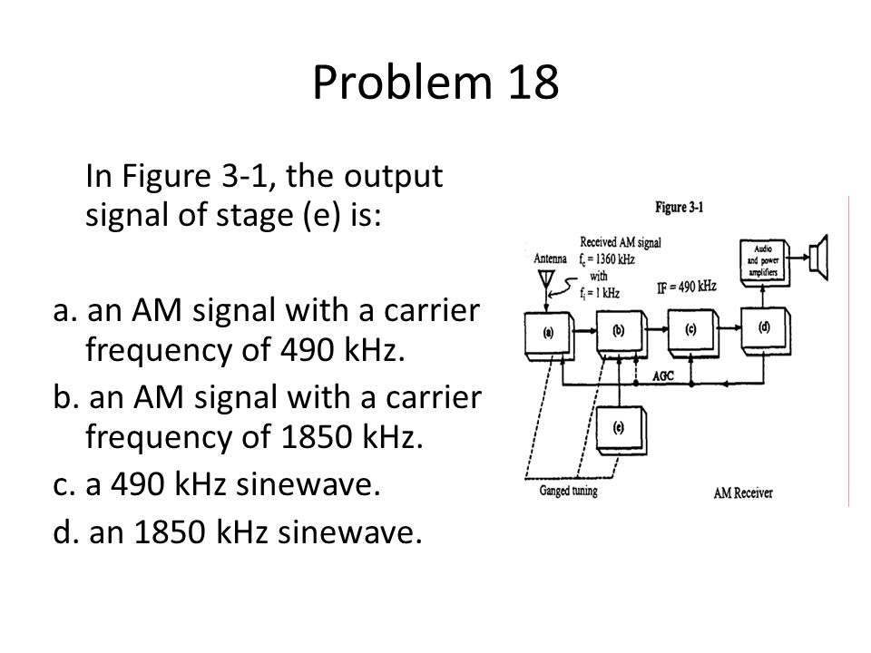 Problem 18 In Figure 3-1, the output signal of stage (e) is: a. an AM signal with a carrier frequency of 490 kHz. b. an AM signal with a carrier frequ
