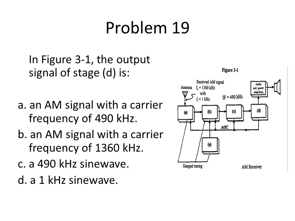 Problem 19 In Figure 3-1, the output signal of stage (d) is: a. an AM signal with a carrier frequency of 490 kHz. b. an AM signal with a carrier frequ