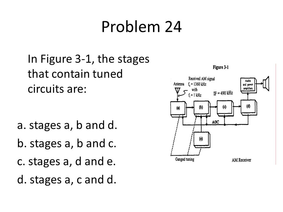 Problem 24 In Figure 3-1, the stages that contain tuned circuits are: a. stages a, b and d. b. stages a, b and c. c. stages a, d and e. d. stages a, c