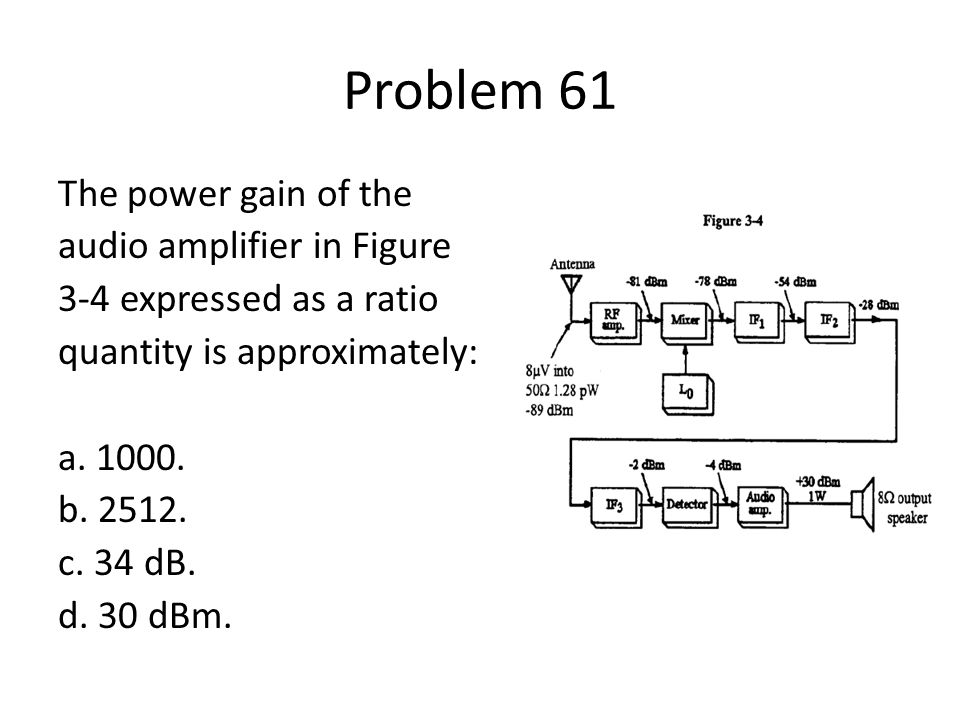Problem 61 The power gain of the audio amplifier in Figure 3-4 expressed as a ratio quantity is approximately: a. 1000. b. 2512. c. 34 dB. d. 30 dBm.
