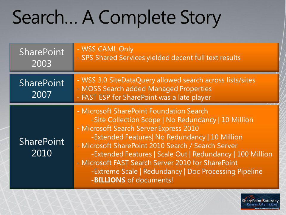 SharePoint 2003 SharePoint 2007 SharePoint 2010