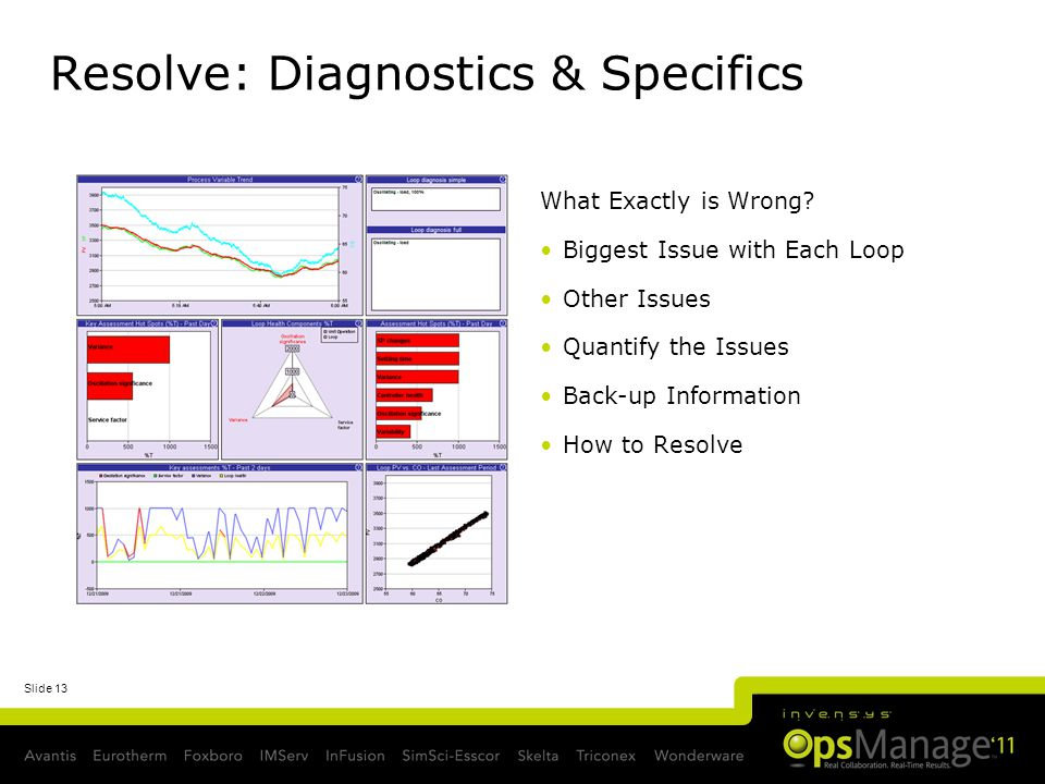 Slide 13 Resolve: Diagnostics & Specifics What Exactly is Wrong.