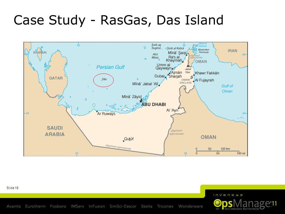 Slide 15 Case Study - RasGas, Das Island