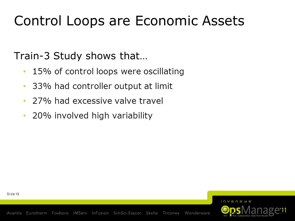 Slide 19 Control Loops are Economic Assets Train-3 Study shows that… 15% of control loops were oscillating 33% had controller output at limit 27% had excessive valve travel 20% involved high variability 19