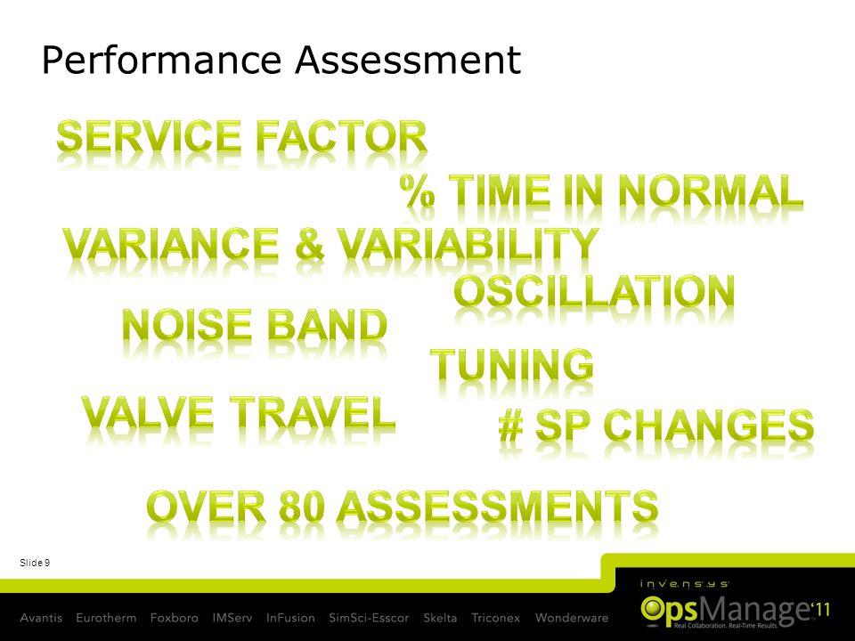 Slide 9 Performance Assessment