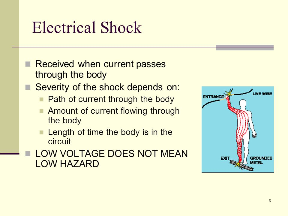 6 Electrical Shock Received when current passes through the body Severity of the shock depends on: Path of current through the body Amount of current flowing through the body Length of time the body is in the circuit LOW VOLTAGE DOES NOT MEAN LOW HAZARD