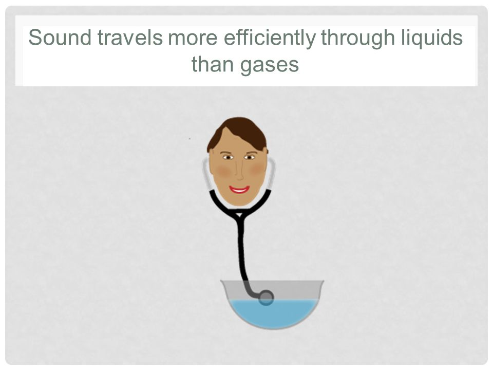 Sound travels more efficiently through liquids than gases
