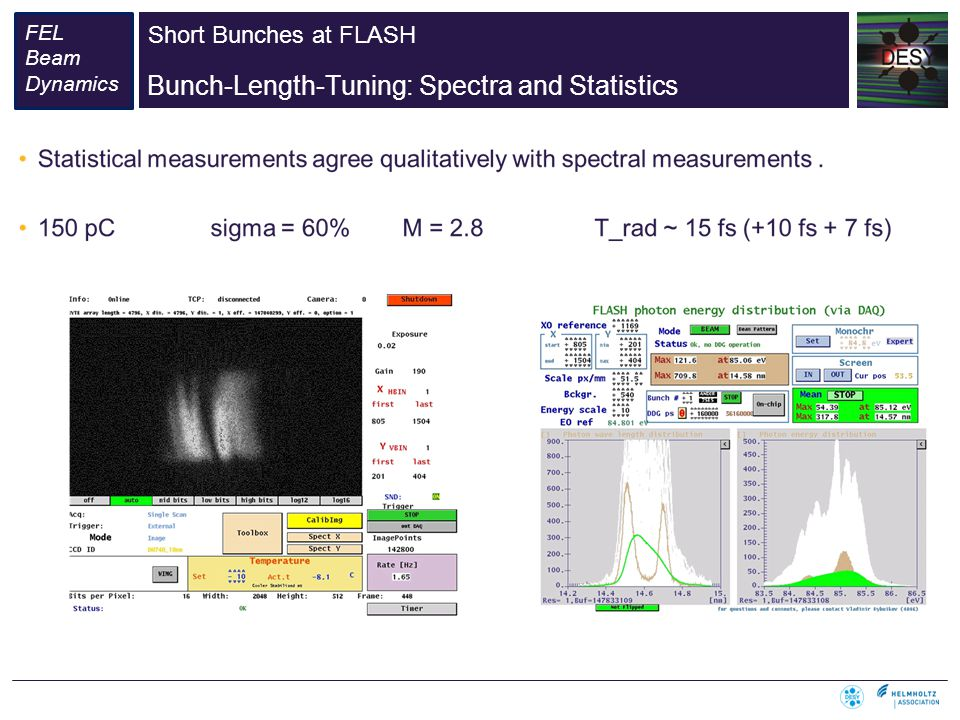 Short Bunches at FLASH FEL Beam Dynamics Bunch-Length-Tuning: Spectra and Statistics