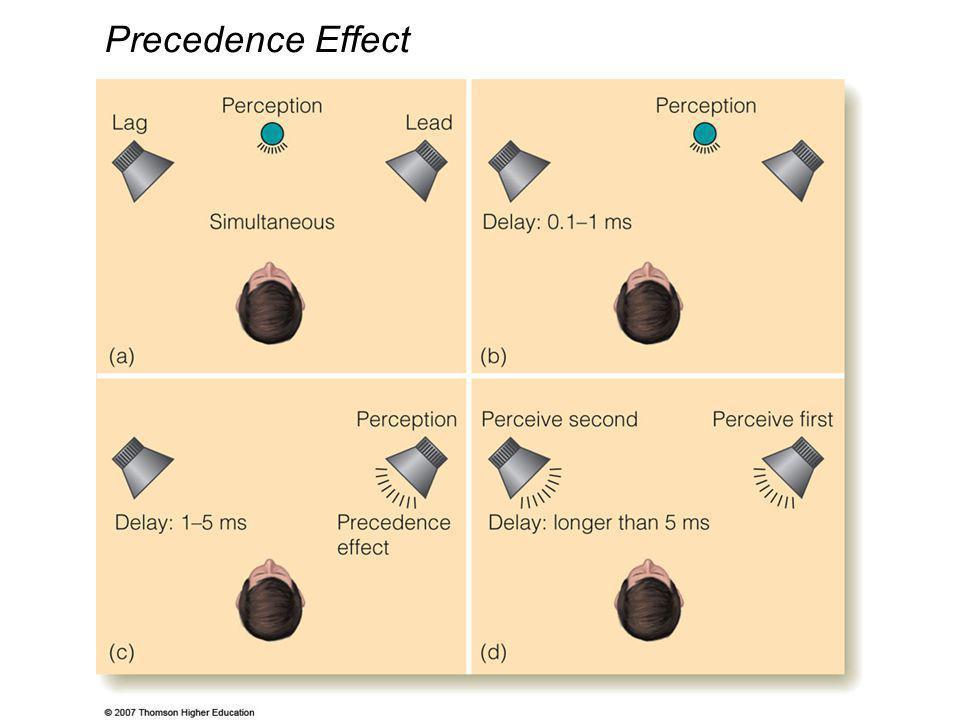 Precedence Effect