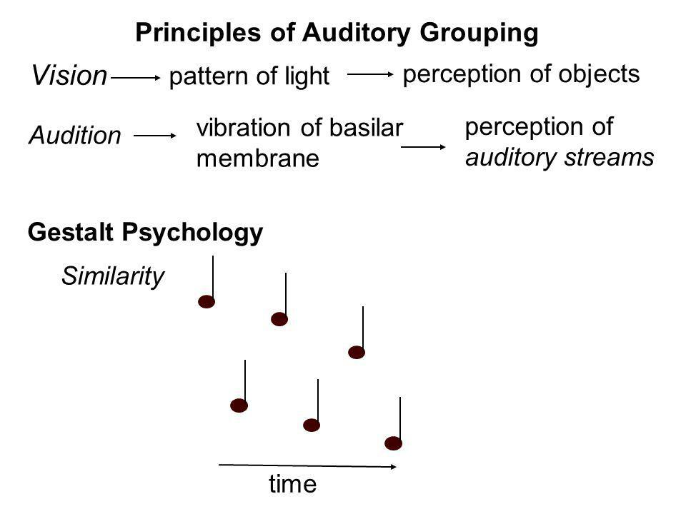 Vision Audition pattern of light perception of objects vibration of basilar membrane perception of auditory streams Gestalt Psychology Similarity time Principles of Auditory Grouping
