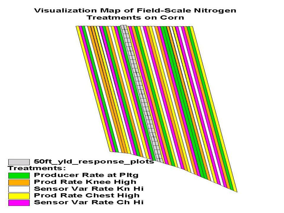 Response Data Model Fit Yield (bu/acre) N rate (lb/acre) OptimumMaximum