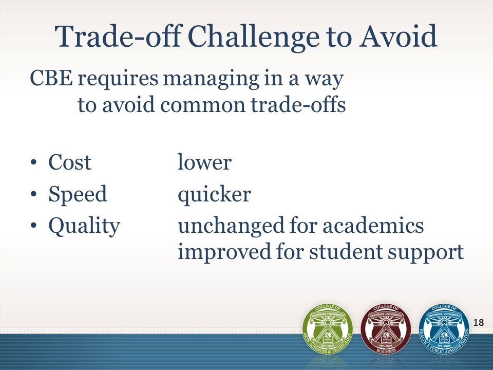 CBE requires managing in a way to avoid common trade-offs Costlower Speedquicker Qualityunchanged for academics improved for student support Trade-off