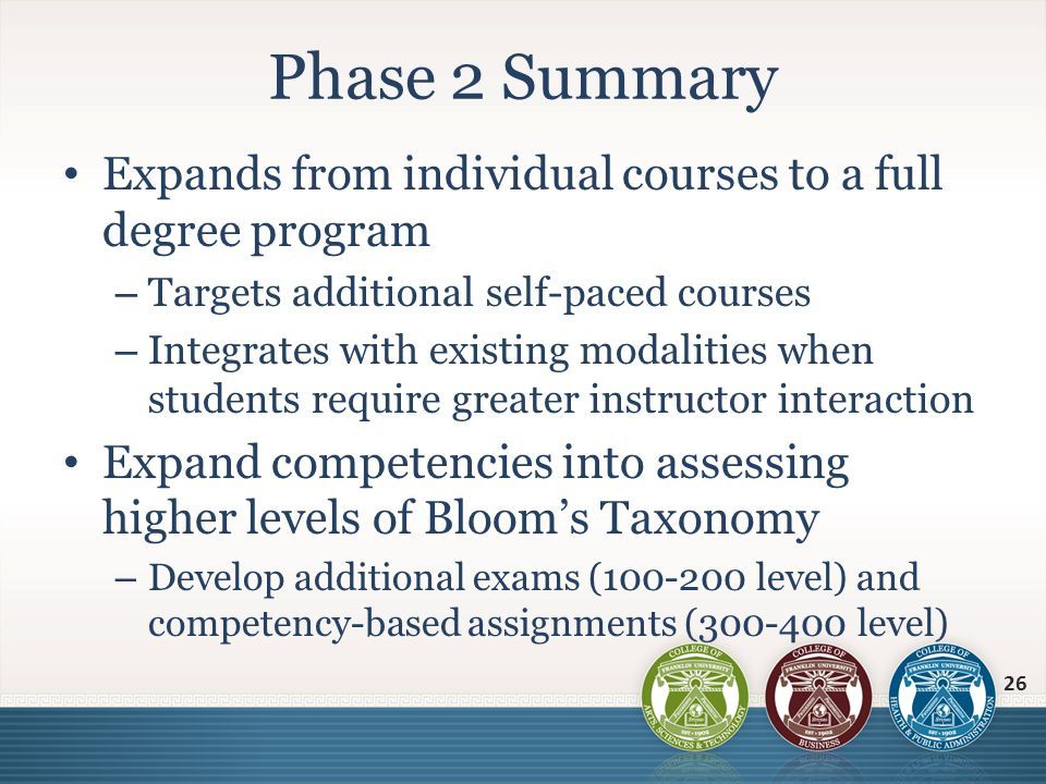Expands from individual courses to a full degree program – Targets additional self-paced courses – Integrates with existing modalities when students r