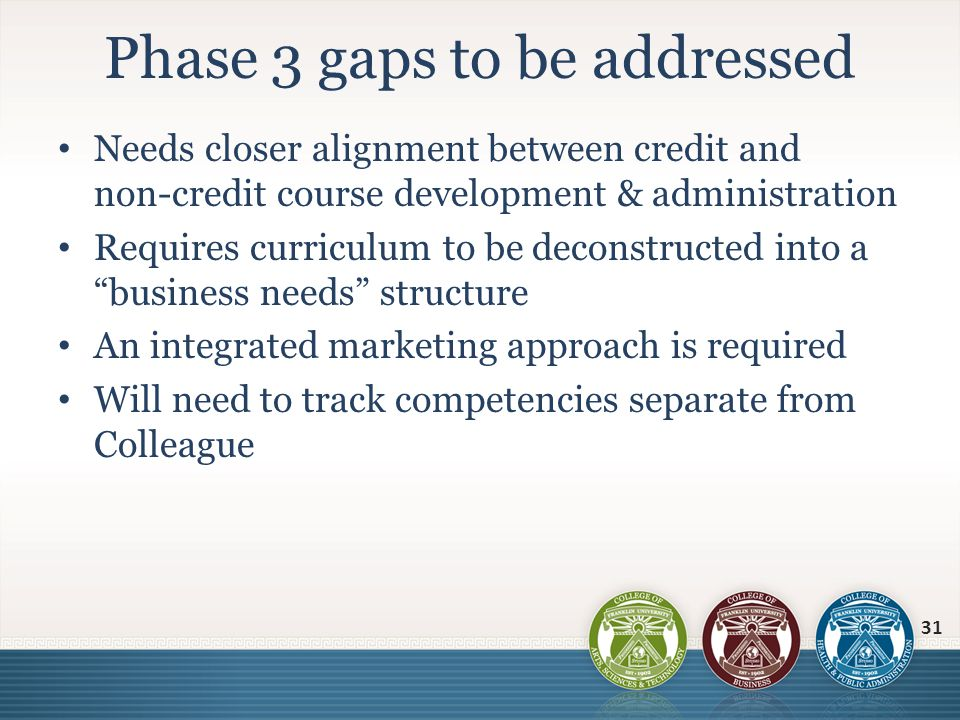 Needs closer alignment between credit and non-credit course development & administration Requires curriculum to be deconstructed into a business needs
