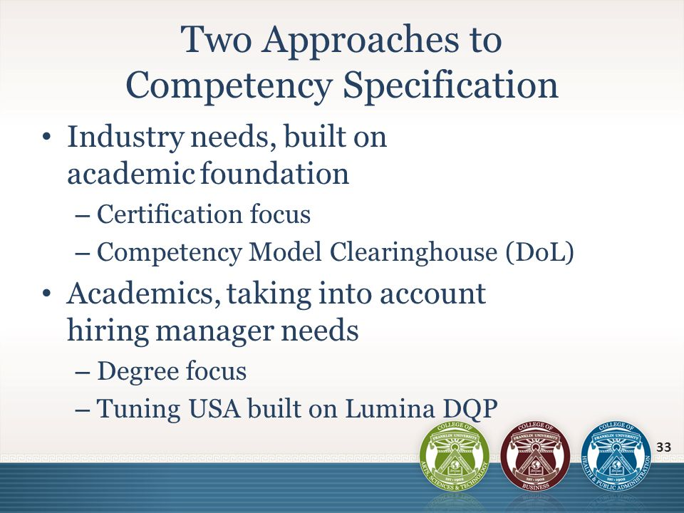 Industry needs, built on academic foundation – Certification focus – Competency Model Clearinghouse (DoL) Academics, taking into account hiring manage