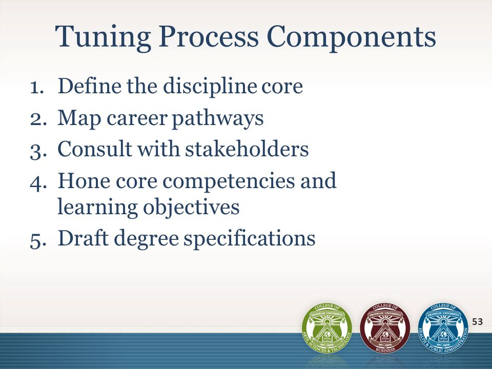1.Define the discipline core 2.Map career pathways 3.Consult with stakeholders 4.Hone core competencies and learning objectives 5.Draft degree specifi