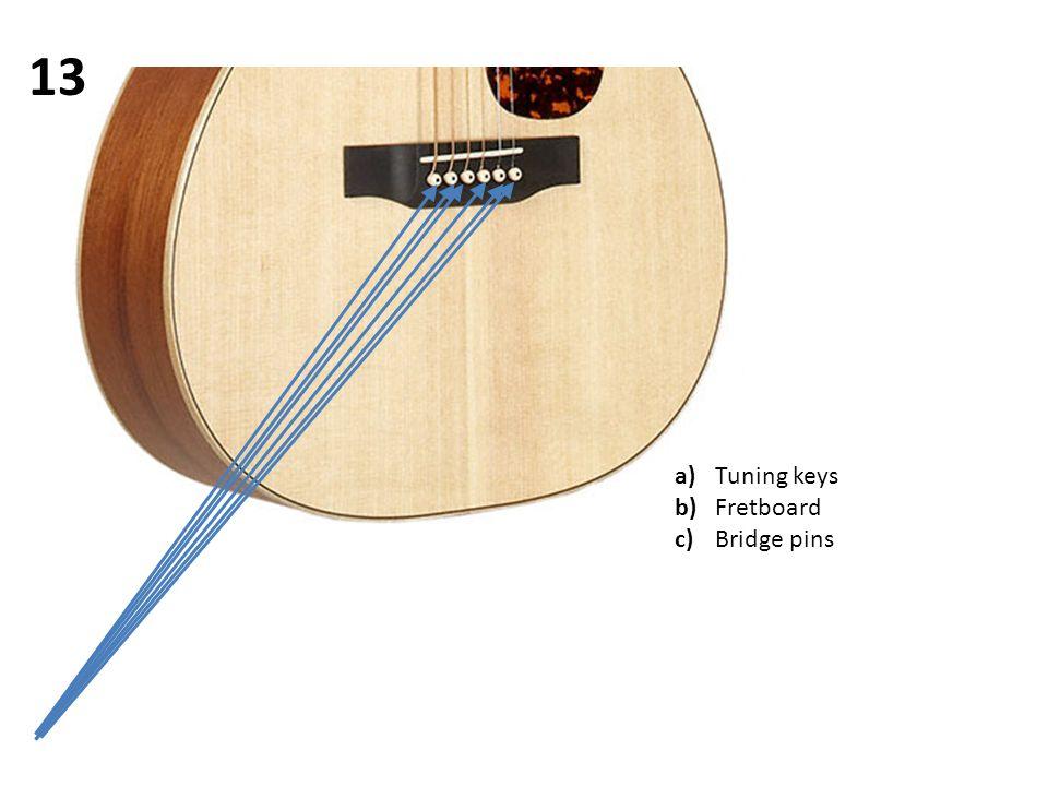 a)Tuning keys b)Fretboard c)Bridge pins 13