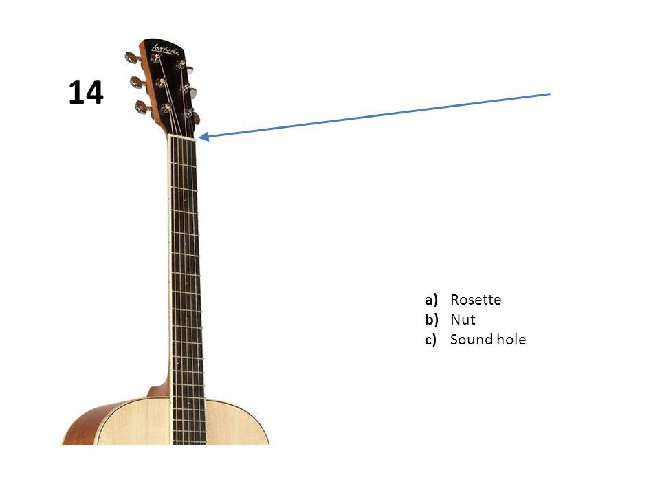 a)Rosette b)Nut c)Sound hole 14