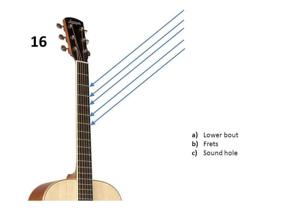 a)Lower bout b)Frets c)Sound hole 16