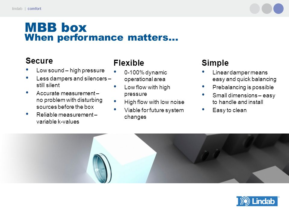 lindab | comfort MBB box When performance matters...