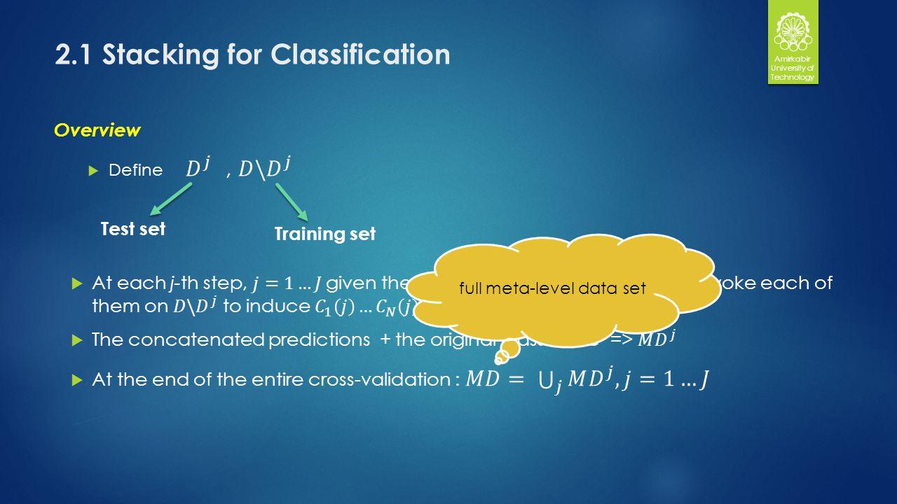 2.1 Stacking for Classification Amirkabir University of Technology Training set Test set full meta-level data set